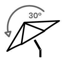 Deluxe Auto Umbrellas