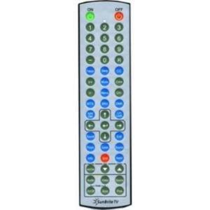 Weatherproof Remote Control for all current SunBriteTV models